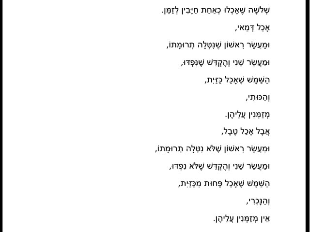 מסכת ברכות פרק ז משנה א by Meshulam Twersky