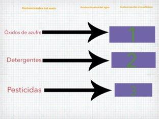 Contaminantes Atmosféricos by Javier Chaves Rodero