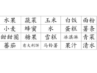 y3 项老师 食物 by Bradbury Pu