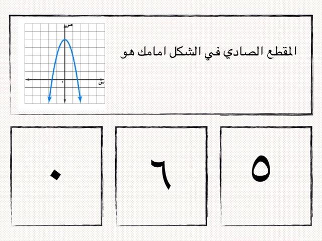 رياضيات تمثيل المعادلات التربيعية by Samira Amry