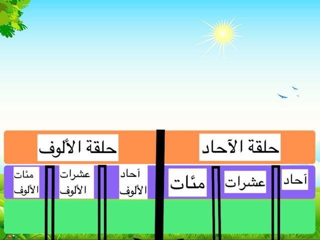 الصف الثالث الفصل الاول by Haya All