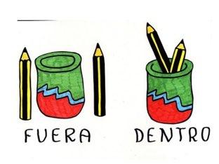 Conceptos Básicos Dentro-fuera by Quino Asensio