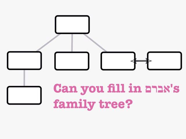 Unit 1 Family Tree by Mrs gancz