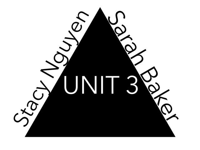 Unit 3 Game by Stacy Nguyen