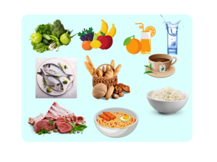 Unit 4 Food Vocabulary Game by 如羚 馬