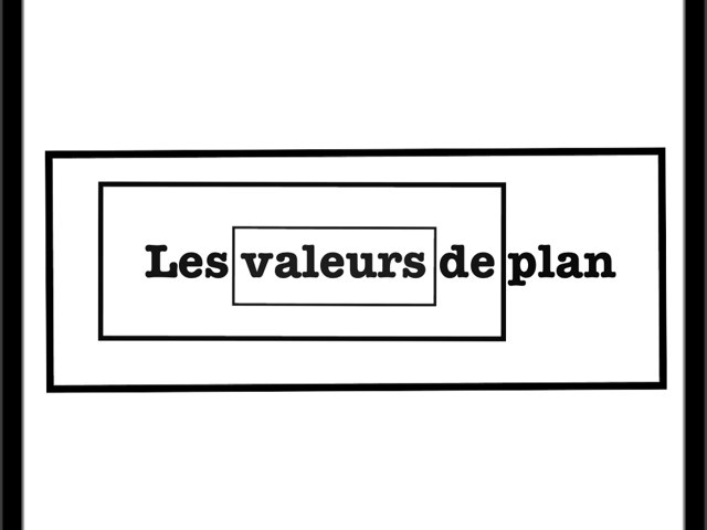 Valeurs De Plan by Annabelle Fiévet
