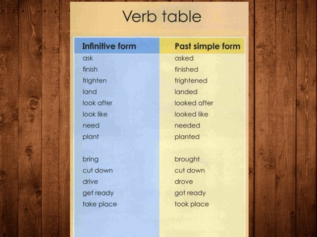 Verb Table by shaikah aldosary