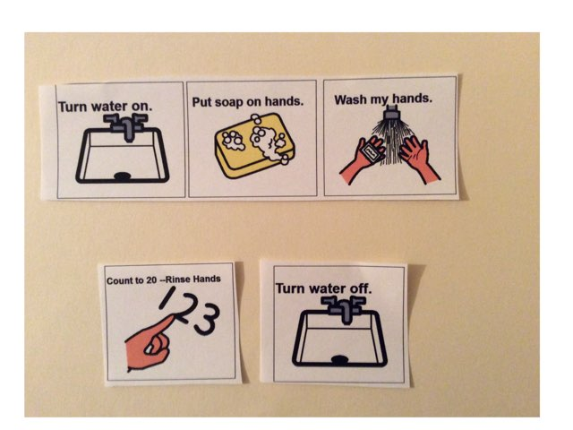 Washing My Hands by Yvonne Malone