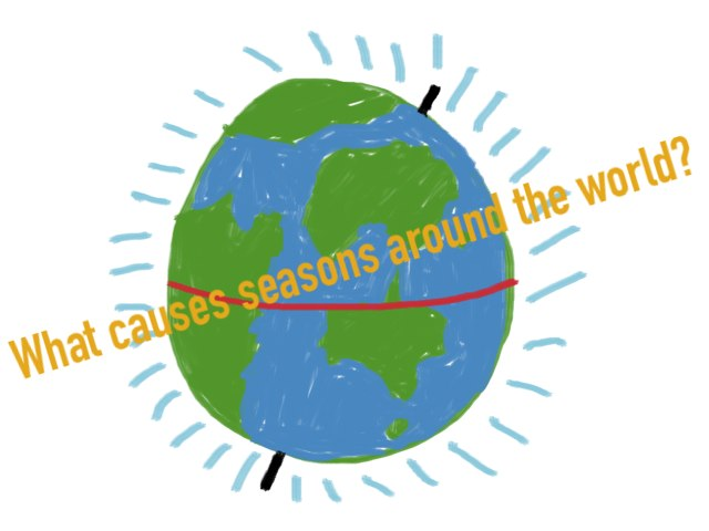 What Causes Seasons Around the World?+Hours Of Daylight by Sarah Hani Sulaqa