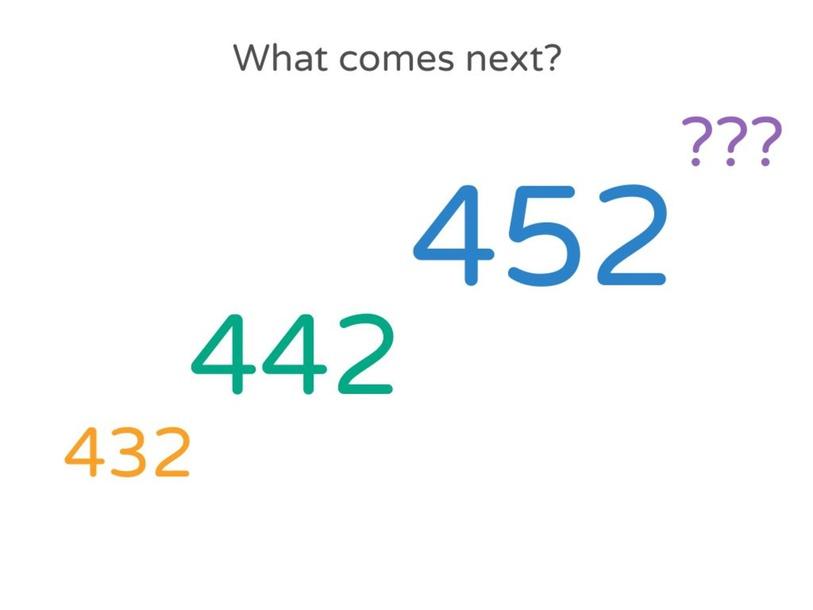 What Comes Next? by Bhuvana SriGanesh
