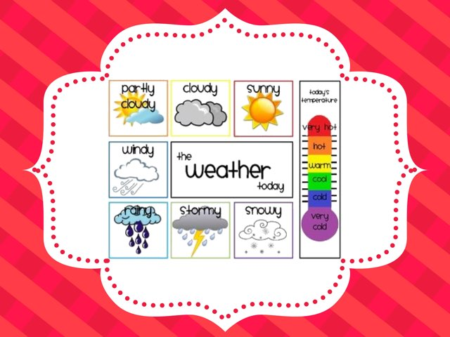 What's The Weather Like Today ?  by Faye Fahad