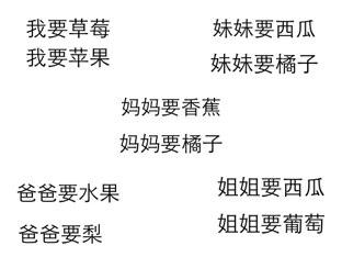 Y2 Fruit Sentences by Bradbury Pu