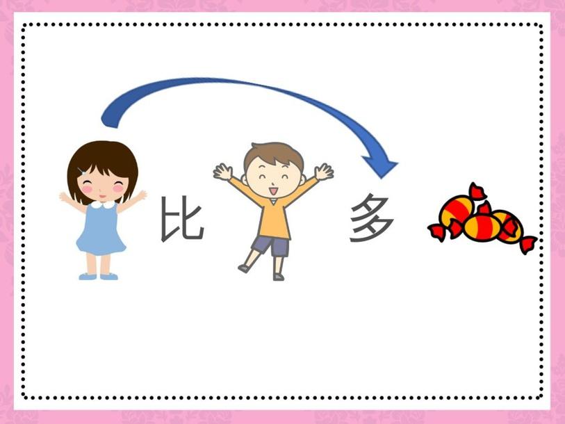 比......多/少、貴/便宜....... by CLD HKU