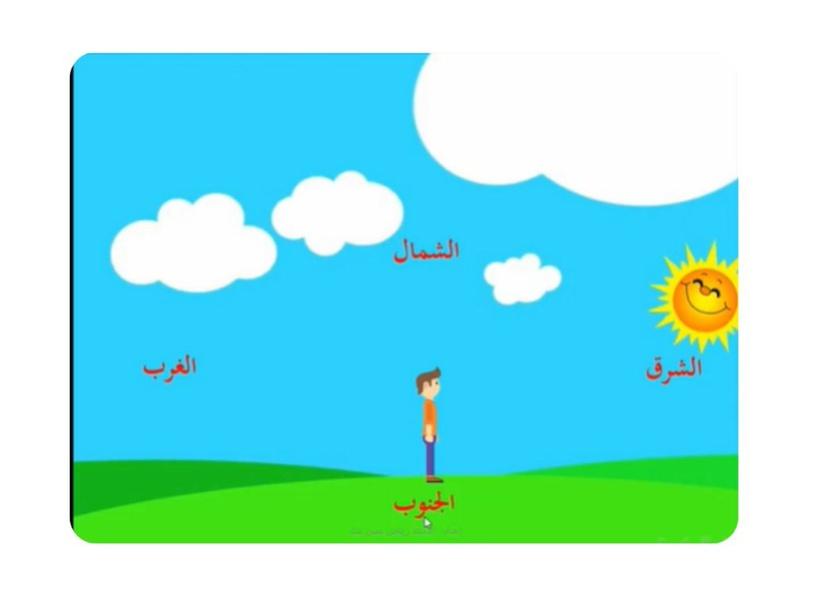 الجهات الاصلية by Eiman Alhabshi