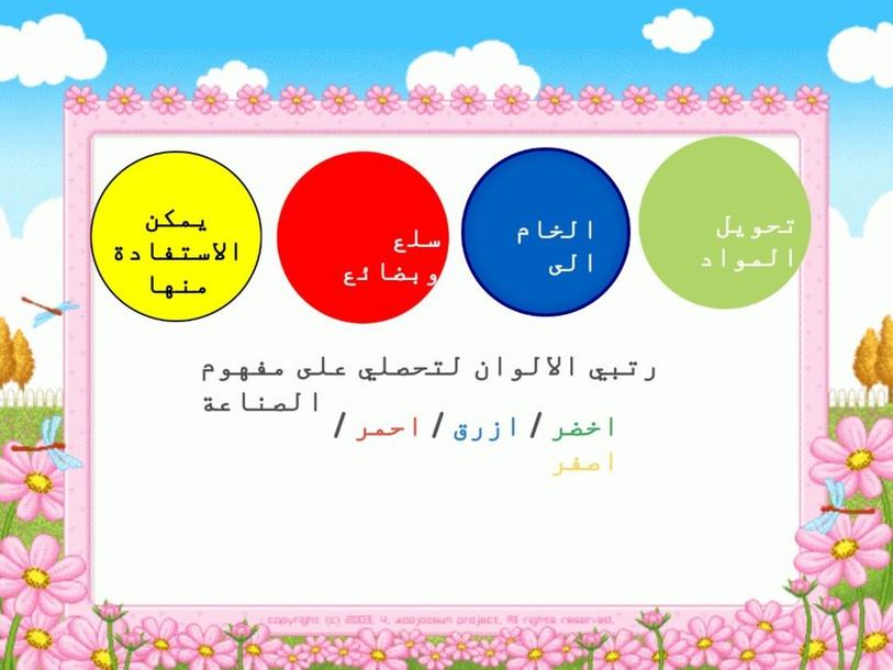 الانتاج الصناعي by Mariam aa