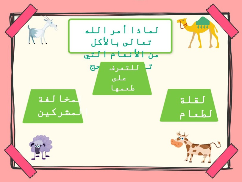 سورة الحج by Oman Omani