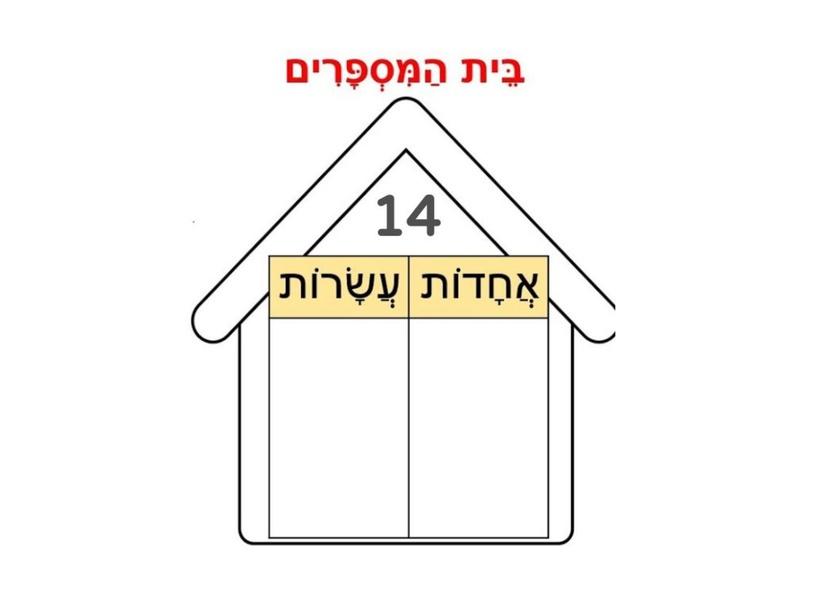 בית המספרים by Mor Harari