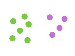 مقارنة مجموعات by שקמה דורון