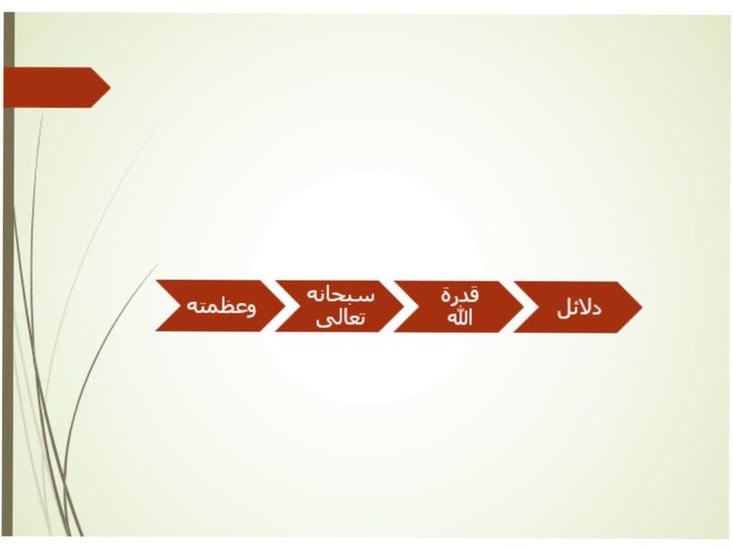موضوع الآيات by هالة المعيقل