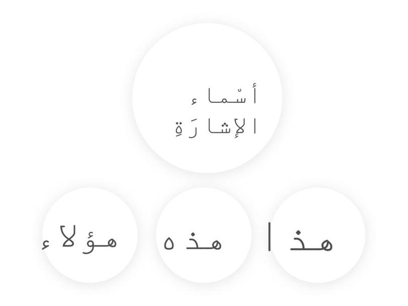 اسماء الاشارة by samira mreesat