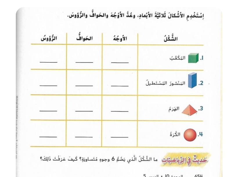الاشكال الثلاثية الابعاد by yoko chan