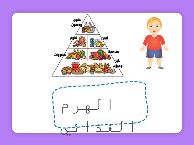 الهرم الغذائي by raghad abdo