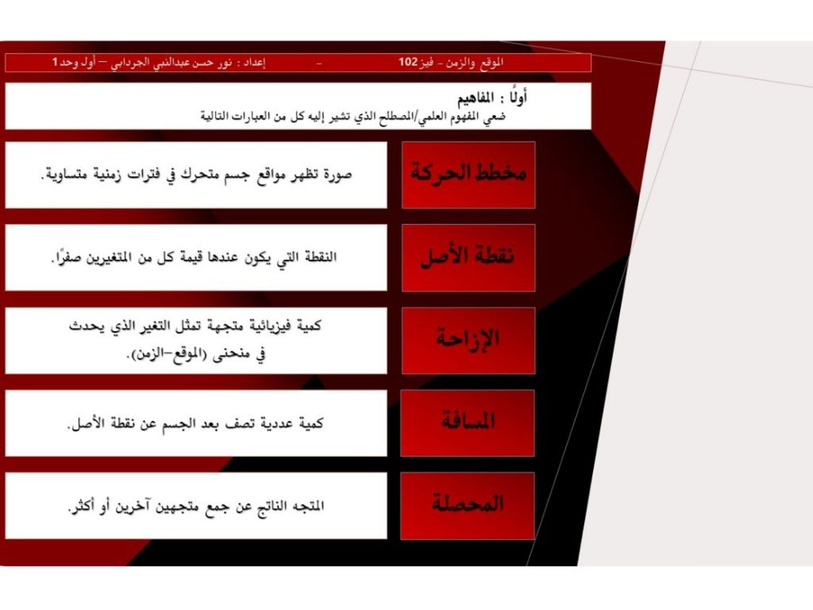 الموقع والزمن - فيز 102 by Noor Aljirdabi