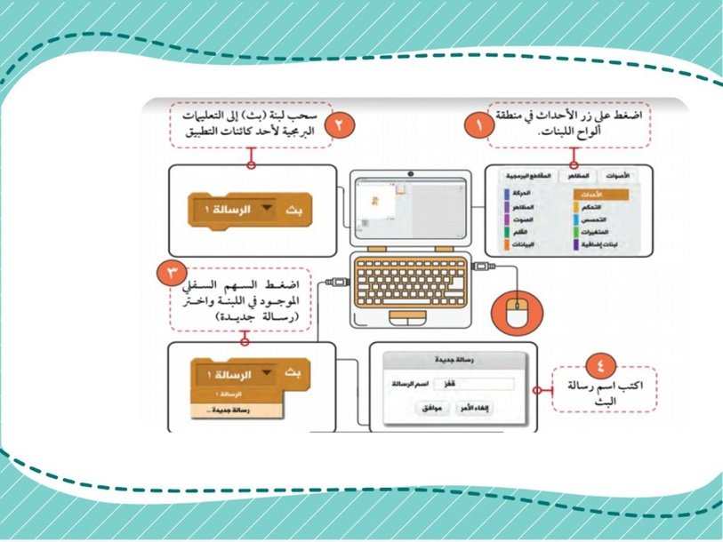 خطوات ان شاء بث by Hajar Aljalahma