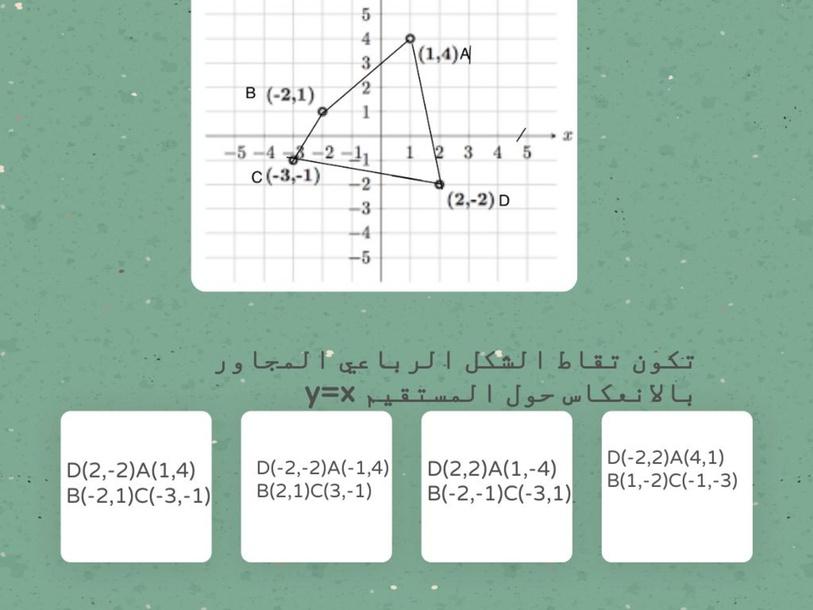 مراجعة فصل التحويلات الهندسية والتماثل by lubna al3id