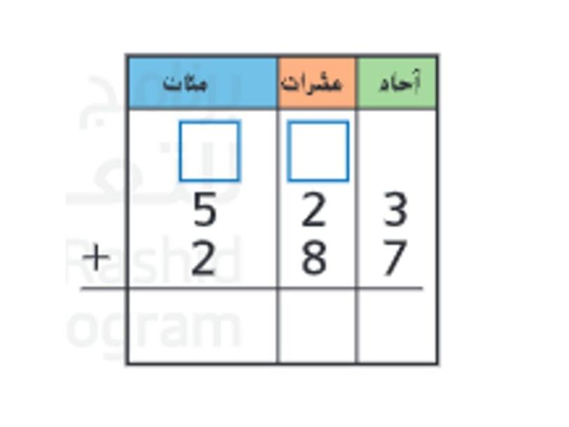 الجمع مع  إعادة التجميع by yoko chan