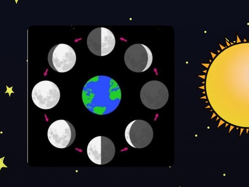 درس أطوار القمر by سكينة  سلمان