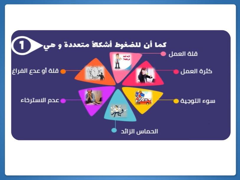أشكال الضغوط by نجلاء المحمدي