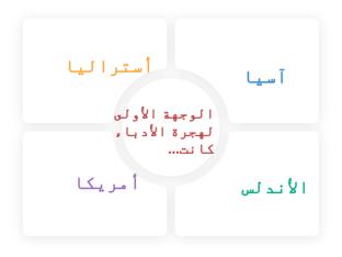 أدب المهجر by فؤاد علي