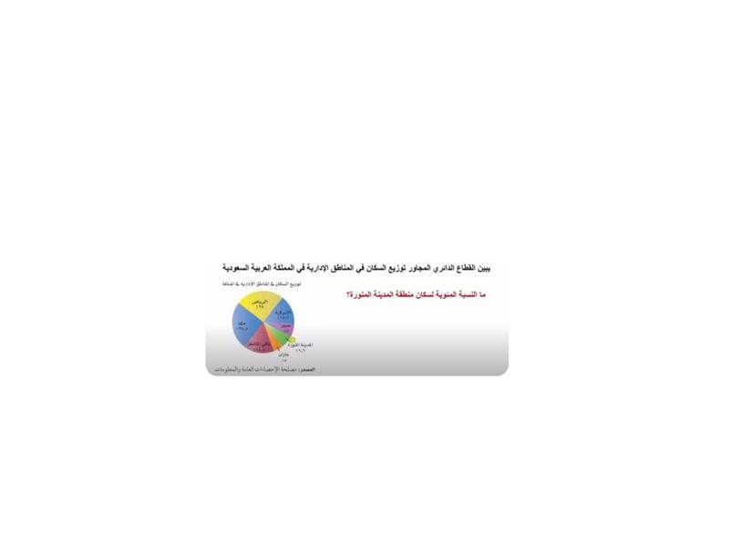 القطاعات الدائرية by مرفت زيدان
