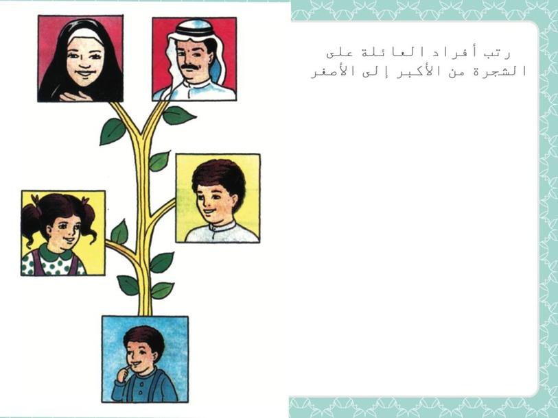 شجرة العائلة by Zooz Qam