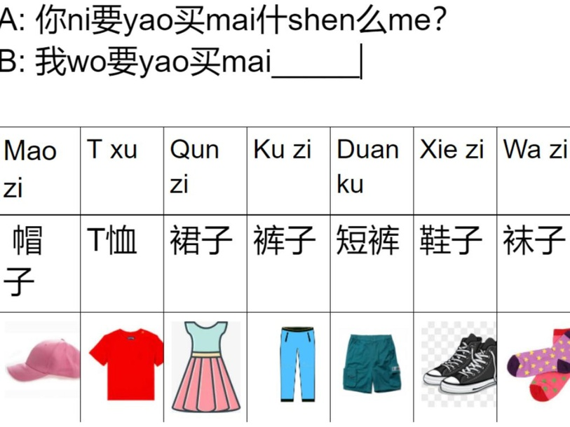 buying clothes 买衣服 by Lu Sun