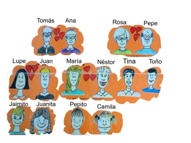 la familia (4th,5th) by Mariela Triana