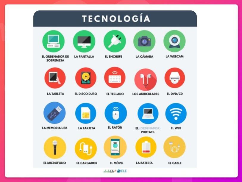 vocabulario de la tecnología by LAURA PULLARA